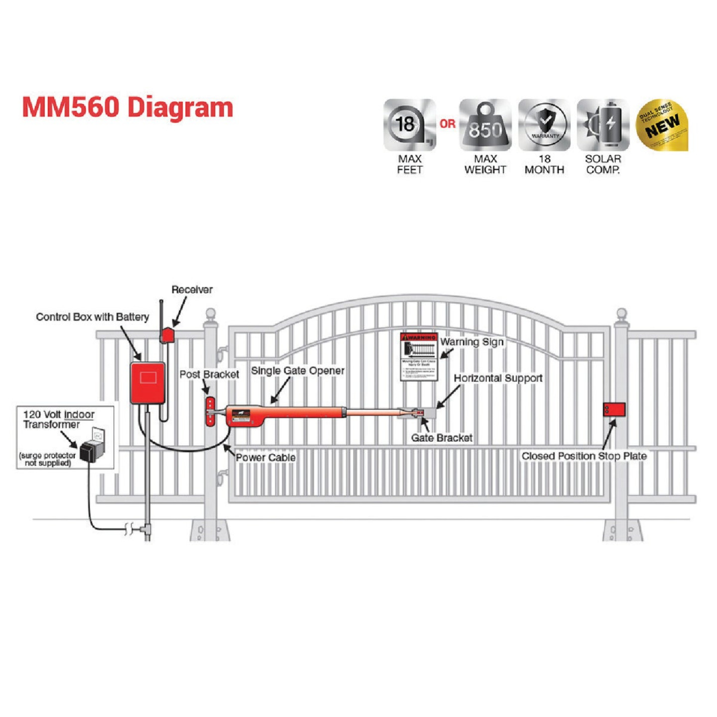 Mighty Mule MM71W 18 Ft. 850 Lb. Heavy-Duty Single Gate Opener Kit Image 8